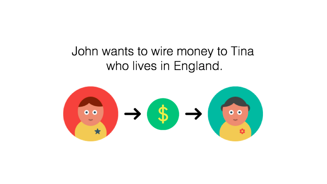 how to send money from england to ireland